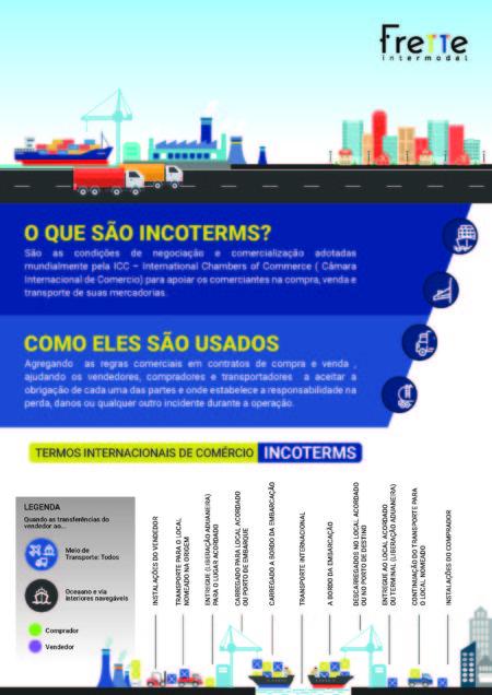 infográfico - frente-intermodal